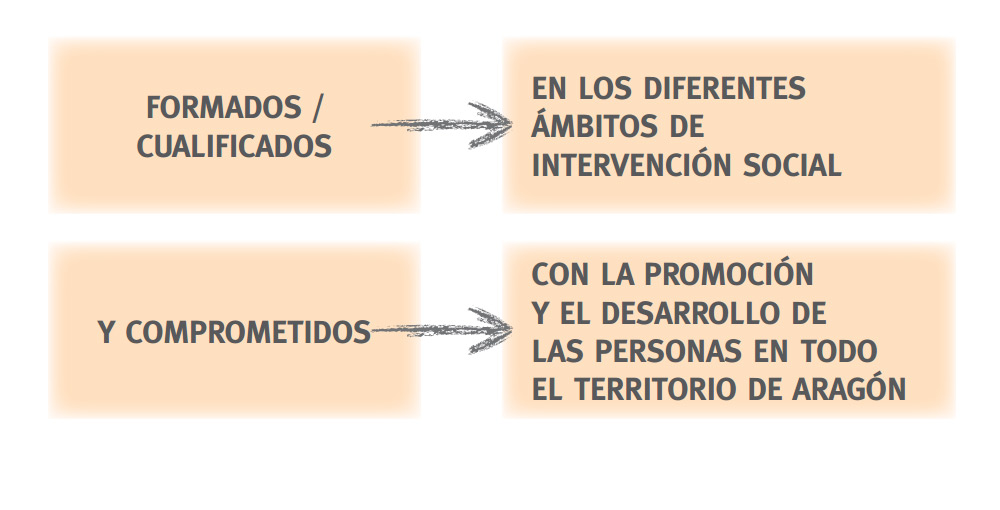 diagrama-2